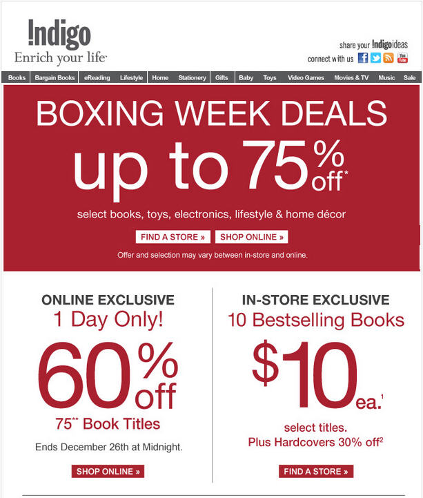 Title boxing discount coupon code